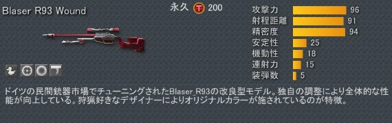 blaser_r93_wound