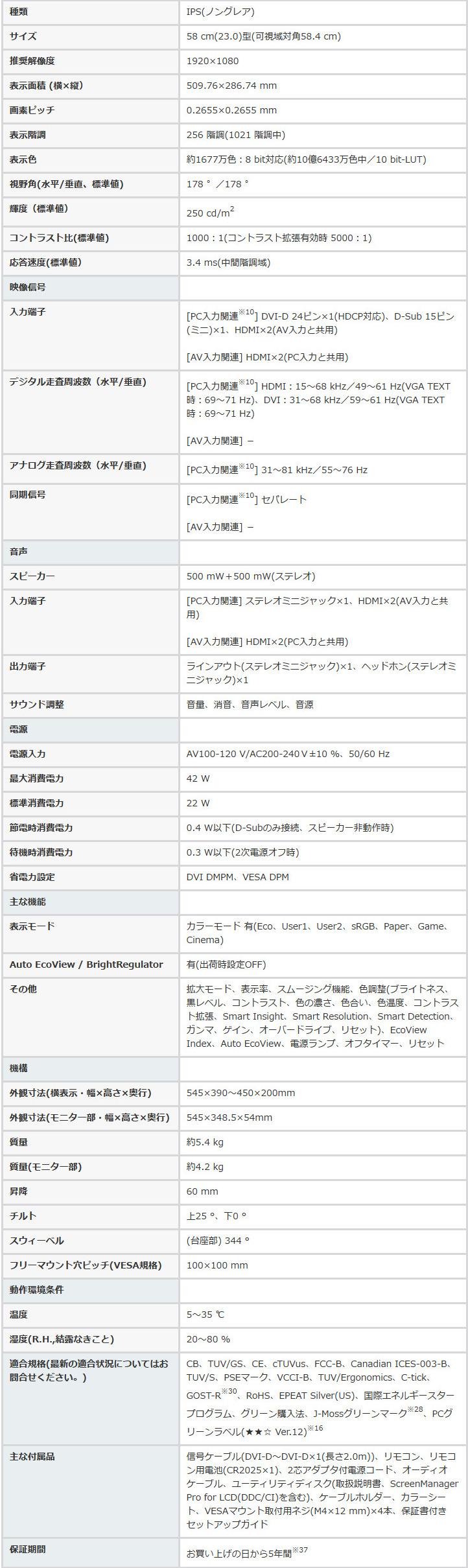 FORIS FS2333 EIZO株式会社(2)