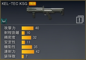 keltec_ksg_review