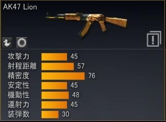 AK47_Lion_pre