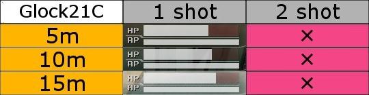 glock_21c_headshot