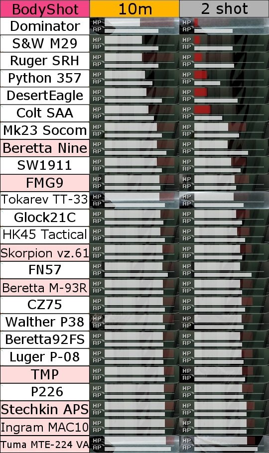 secondary_bodyshot_compare_10m