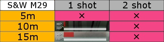 sw_m29_headshot