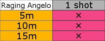 raging_angelo_headshot2