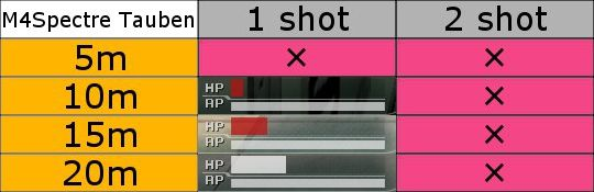 M4Spectre_Tauben_headshot