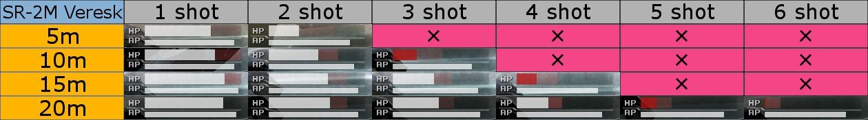 sr2m_veresk_bodyshot