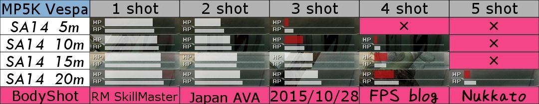 MP5K_Vespa_bodyshot_sa14sss