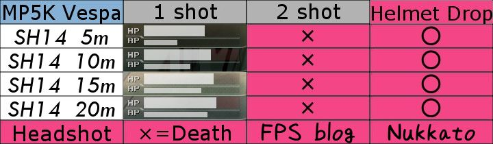 MP5K_Vespa_headshot_sh14sss